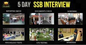 5 Day SSB Interview